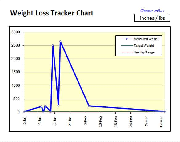 excel chart template 123