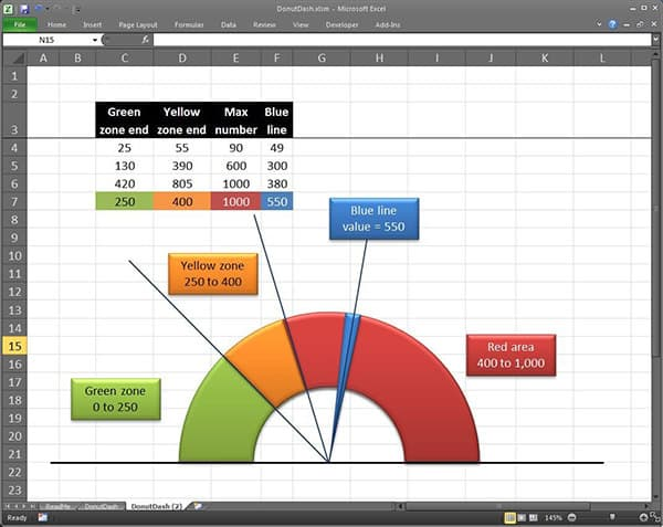 excel chart template 345
