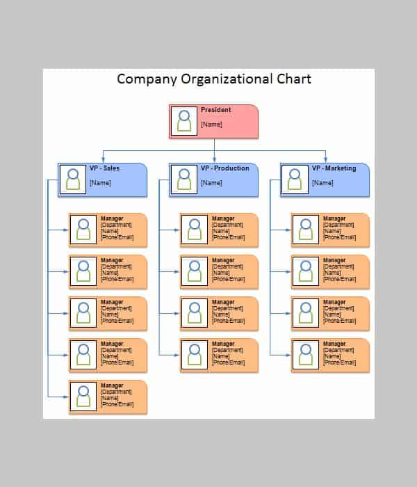 excel chart template 567