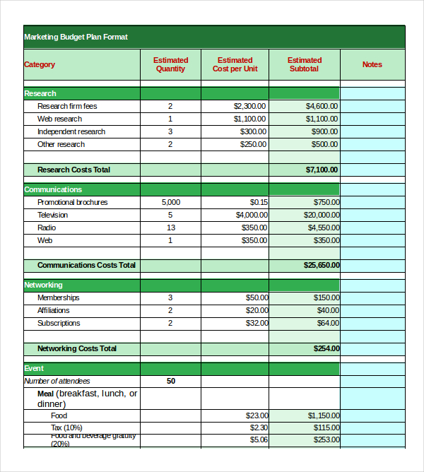 ... Marketing Budget Templates By 6 Marketing Budget Templates Website  Wordpress ...