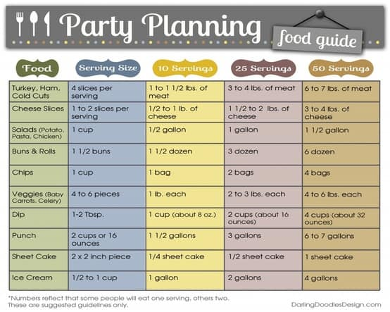 6+ Party Planning Templates - Website, Wordpress, Blog