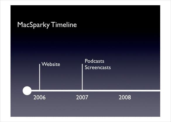 Keynote Timeline Templates  Website Wordpress Blog