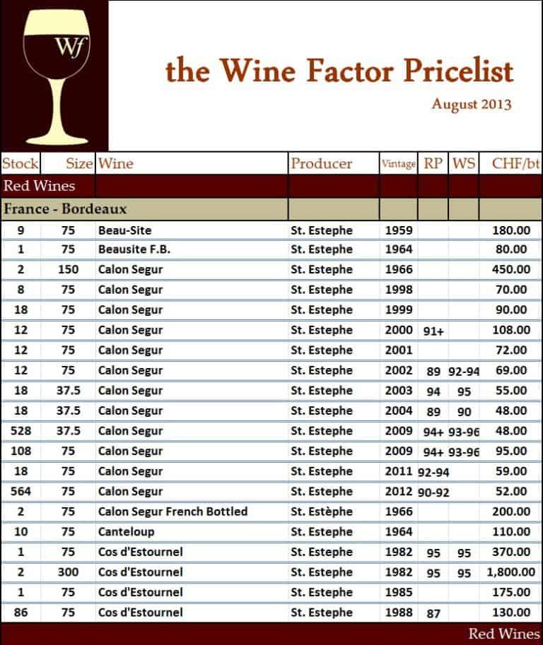 price list template 641
